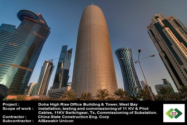 Al Bawakir Group : Home Page